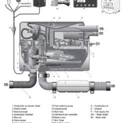 Hydronic 4 D4SC Interior