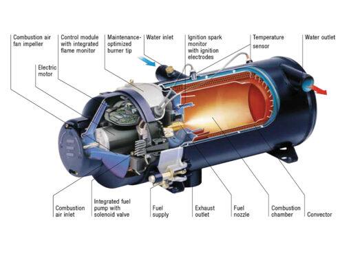 Hydronic L Interior
